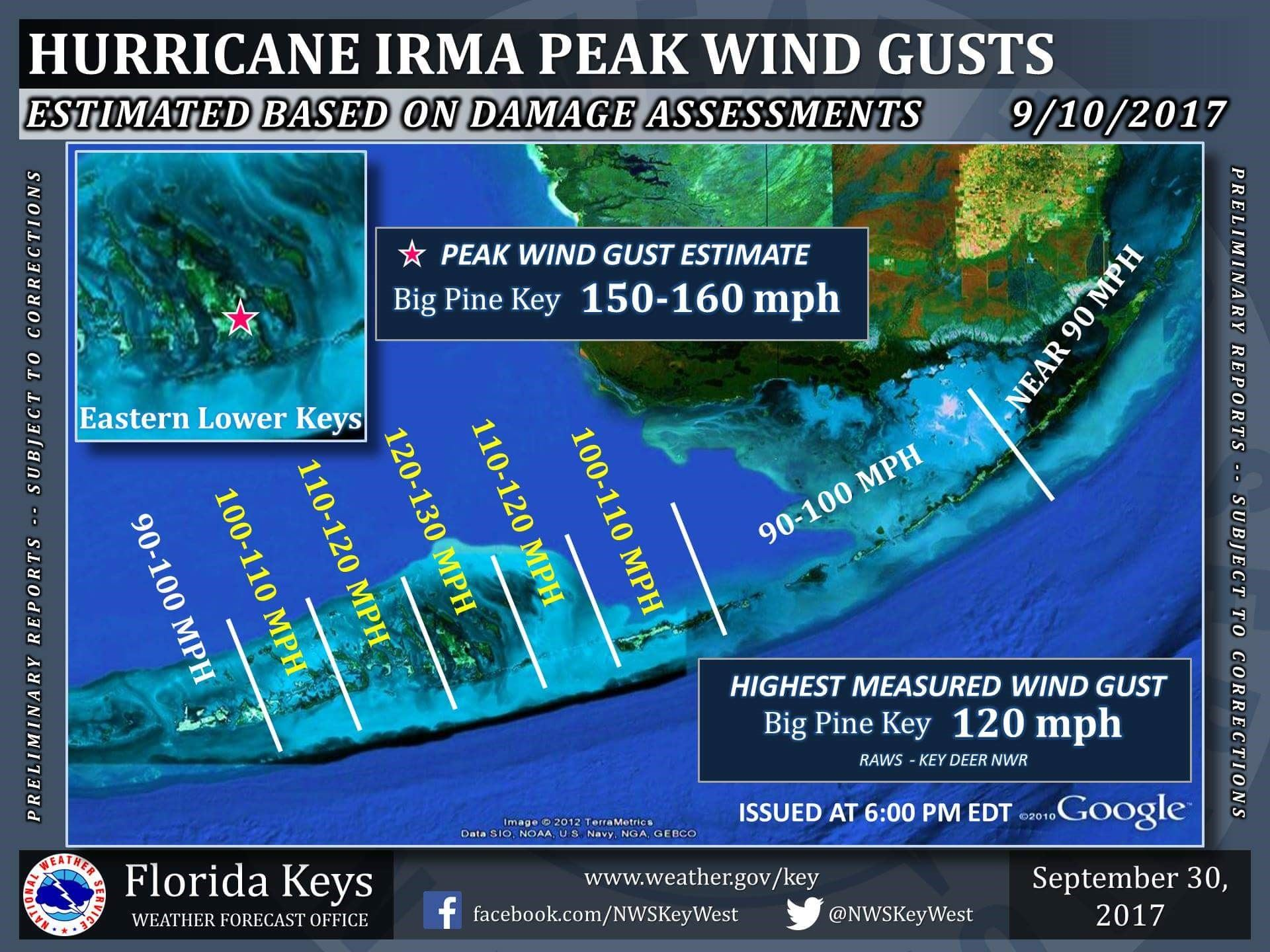 26 - Irma Graphic by National Weather Service